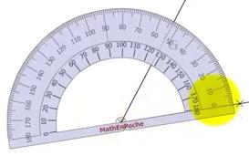 Le système de mesure